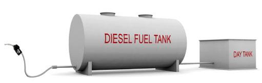 Fuel Management Solution Fueling Station diesel tank before