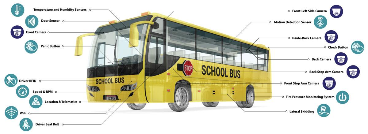 FMS Tech Smart School Bus System