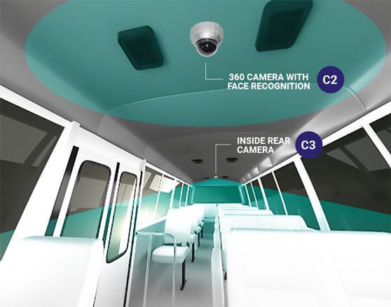 Smart School Bus System Driver 360 and Rear Camera