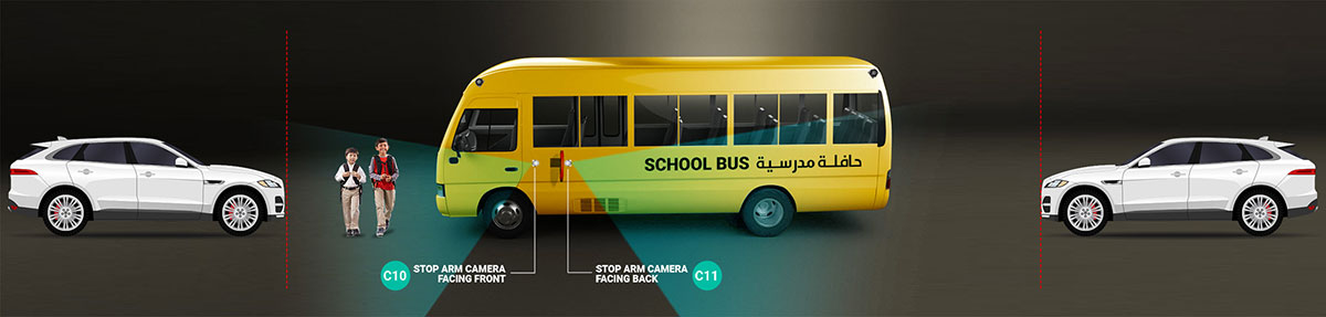 Smart School Bus System Stop Arm Camera