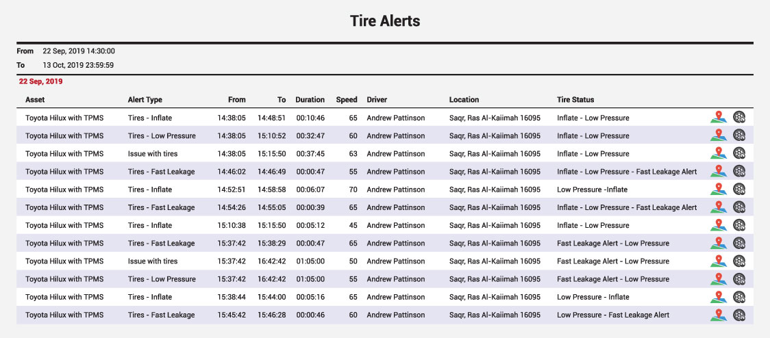 Tire Pressure Monitoring System Alert Report